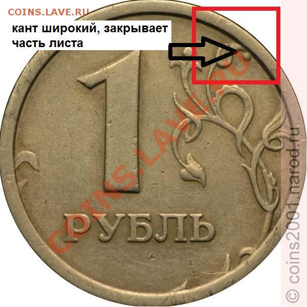 ВКС РФ, где можно продать форинты в москве устаревшие слова