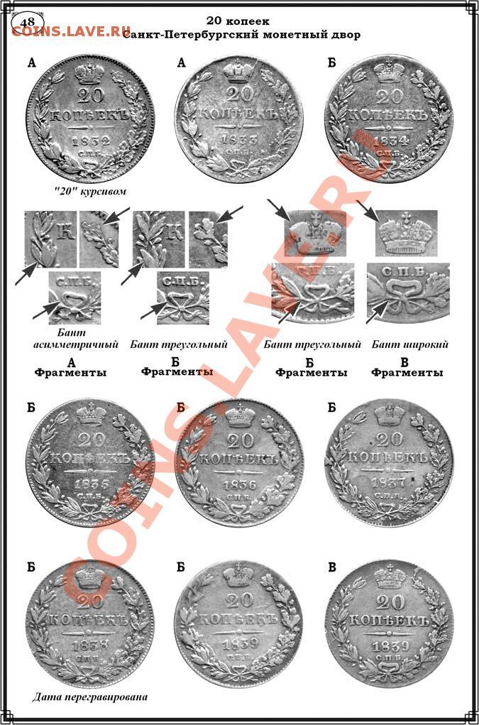 Каталог серебряных монет россии 1832-1858. распродажа - моне.
