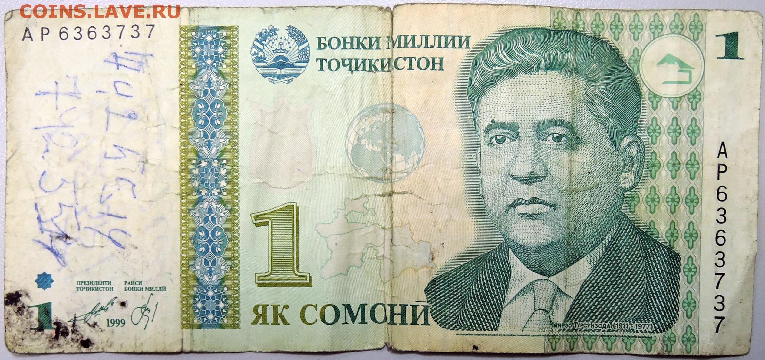 курс российский в таджикистане выходных Подробное расписание