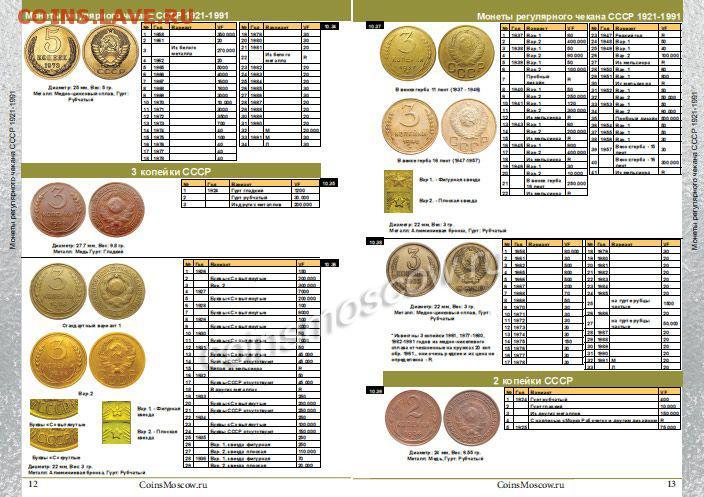 Каталог монет ссср и россии 2018 цветные рубли россии