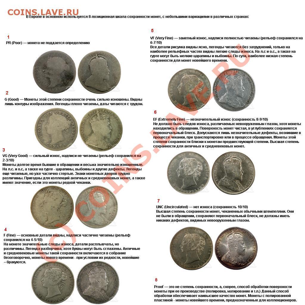 определение монеты по фото моими