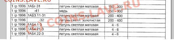 Монеты Украины итд. Оценка. - 1грн.JPG