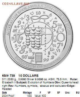 Монеты на IT-тематику - Australia.JPG