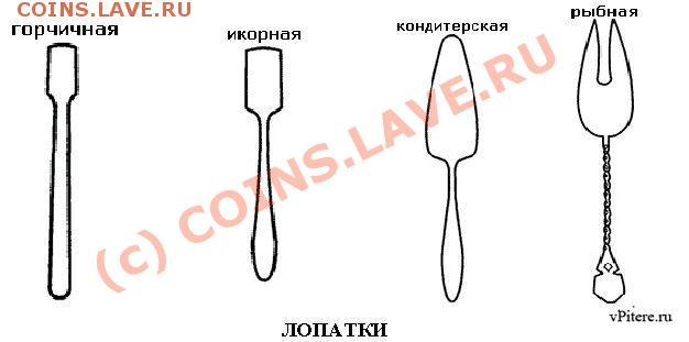 помогите определить - lopatki[1]