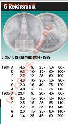 Продам 5 марок 1935 год германия серебро - 5 марок.JPG