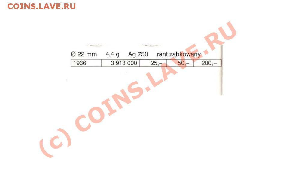 Монеты с Корабликами - 678757575.JPG