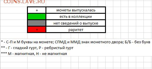 подскажите по погодовке РФ 1997-2015 - Снимок2.PNG