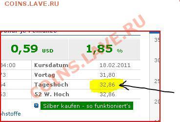 Будет падать цена на серебро или нет? - 123456.JPG