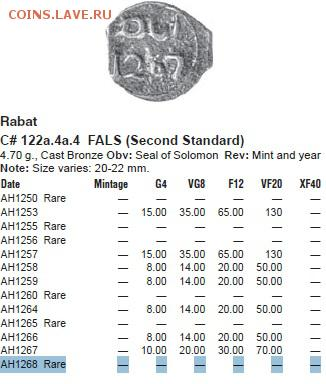 монеты Марокко - 122