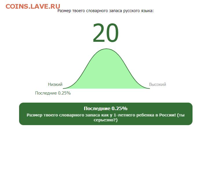 ТЕСТ-Размер твоего словарного запаса русского языка - Безымянный