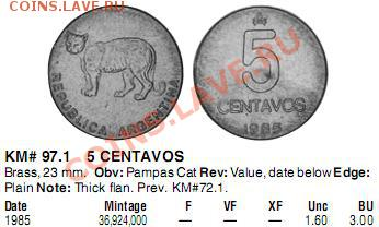 Кошки на монетах - Аргентина.JPG