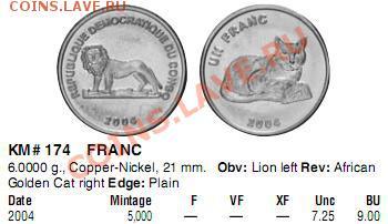 Кошки на монетах - Демокр Респ Конго.JPG