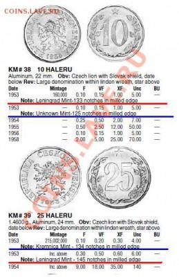 Монеты ленинградского двора - чехия.JPG