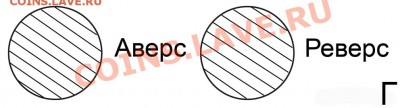 10 копеек 2002 М - Определение разновидностей аверсов - Г_пряник