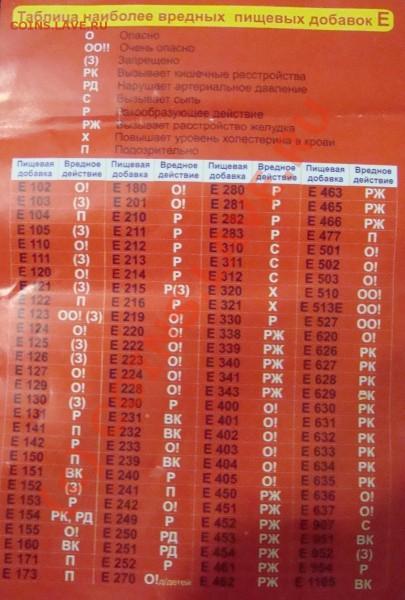 Добвки Е - DSC03643.JPG