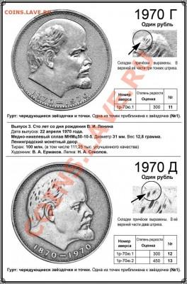 Новейший каталог монет СССР 1961 - 1992 годов. Анонс - Страница 219