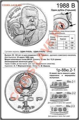 Новейший каталог монет СССР 1961 - 1992 годов. Анонс - Страница 262