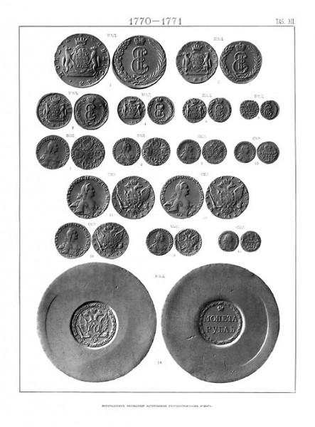 Собрание монет Великого князя Георгия Михайловича в 11-ти то - 459923035_2