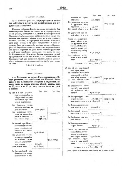 Собрание монет Великого князя Георгия Михайловича в 11-ти то - 459923035_3