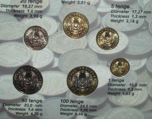 Набор казахской ходячки, 6 монет + бонус. - Набор из 6 аверс
