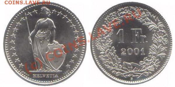 Княжество Финляндское. - 1SwissFranc2001
