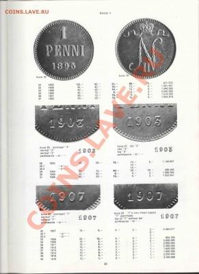 Книга Эркки Борга по финским монетам - Borg-004_resize