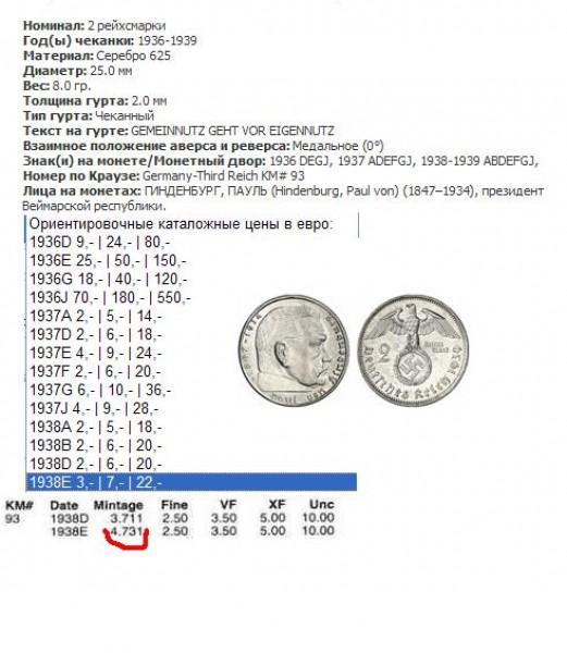 2 марки 1938 года мон двор Е - 2 ДМ