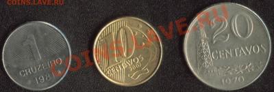 Бразилия 3 монеты до 22:00мск 07.12.13 - Бразилия 1