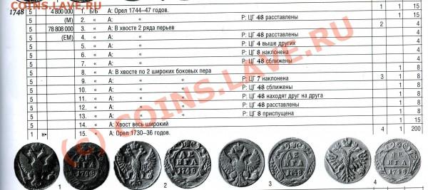 Деньга 1748г - img341