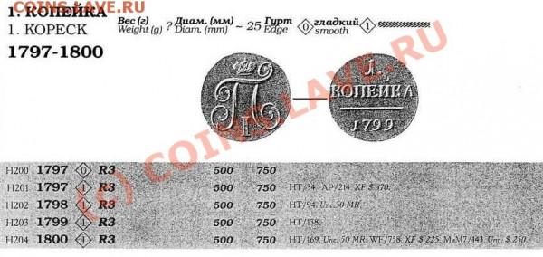 б - Биткин - Том 2 (1740-1917)