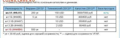 SovMint.Ru: Монеты советского чекана - 10k1945tsena