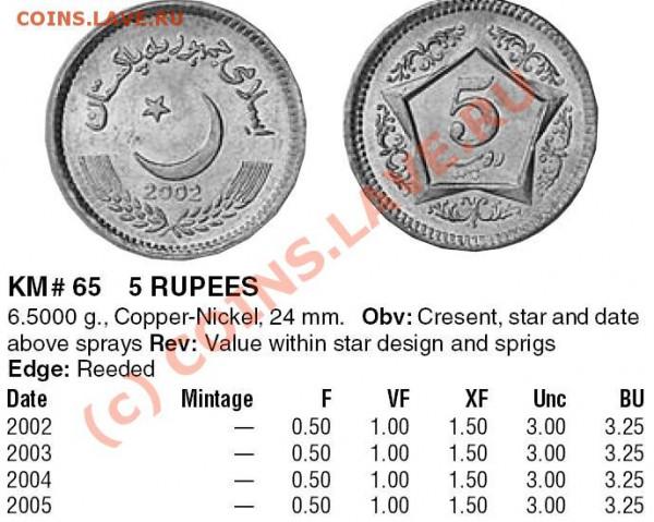 Что за монета ? - 5 рупий.JPG