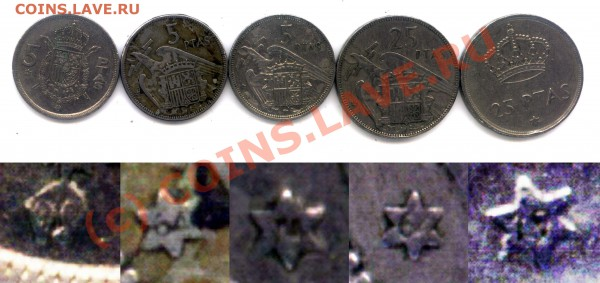 L18 Набор монет Испании 6 шт. до 01.05 в 22.00 - L18 detailed