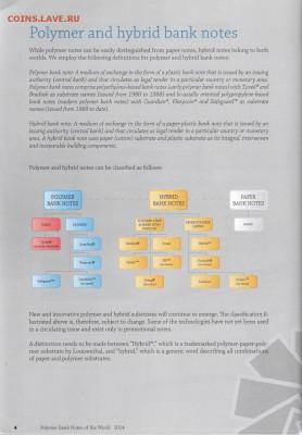 Банкноты мира (UNC) - polymerbook2