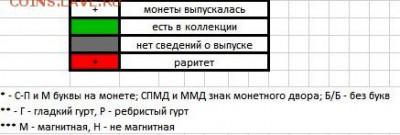 подскажите по погодовке РФ 1997-2015 - 2