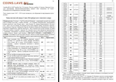каталоги Ярослава Адрианова от автора - 2007-04
