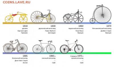 Схема коленно-рычажного механизма чеканочного пресса. - 840px-Bicycle_evolution-ru.svg