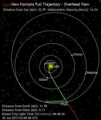 Новости астрономии и космонавтики - nhov20150601_0700