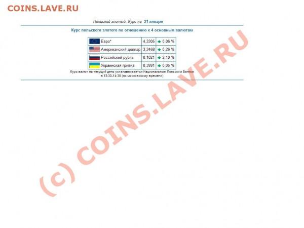 Помогите с определением и оценкой монет Польши 1923-2003г - К