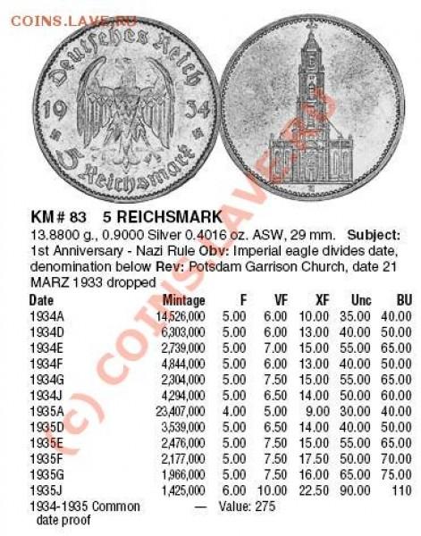 Продам 5 марок 1935 год германия серебро - 5м.JPG