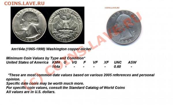 Quarter dollar 1983 P - И