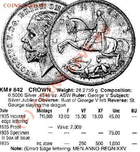 Англия крона 1935 UNC - crown.JPG