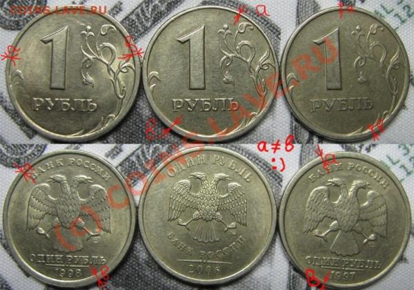 современные рубли (небольшие браки) >start=0!< - несимметрия канта