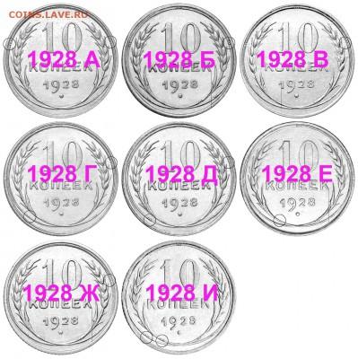 10 копеек 1928. Разновидности - 10 копеек 1928 А-И