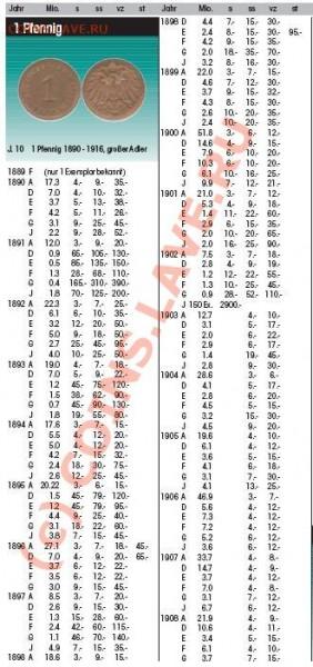 Германия - 1п, 5п, 10п, 50п. Года 1874 - 1944!!! - Новый рисунок.JPG