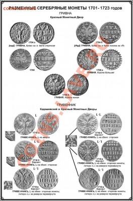 Новый каталог серебряных монет Российской Империи - Страница 55
