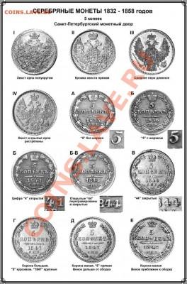 Новый каталог серебряных монет Российской Империи - Страница 169