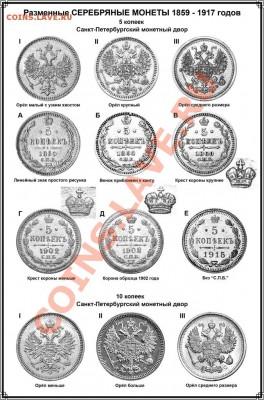 Новый каталог серебряных монет Российской Империи - Страница 209