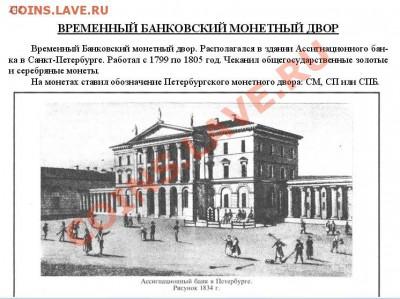 Новый каталог серебряных монет Российской Империи - Страница 242 - фрагмент