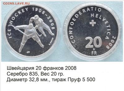Хоккей на монетах - Швейцария 2008